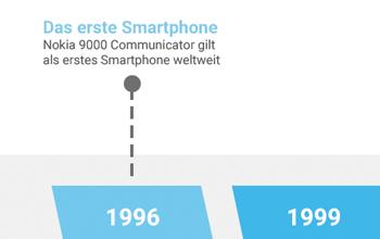 FB_20-Jahre-Smartphone